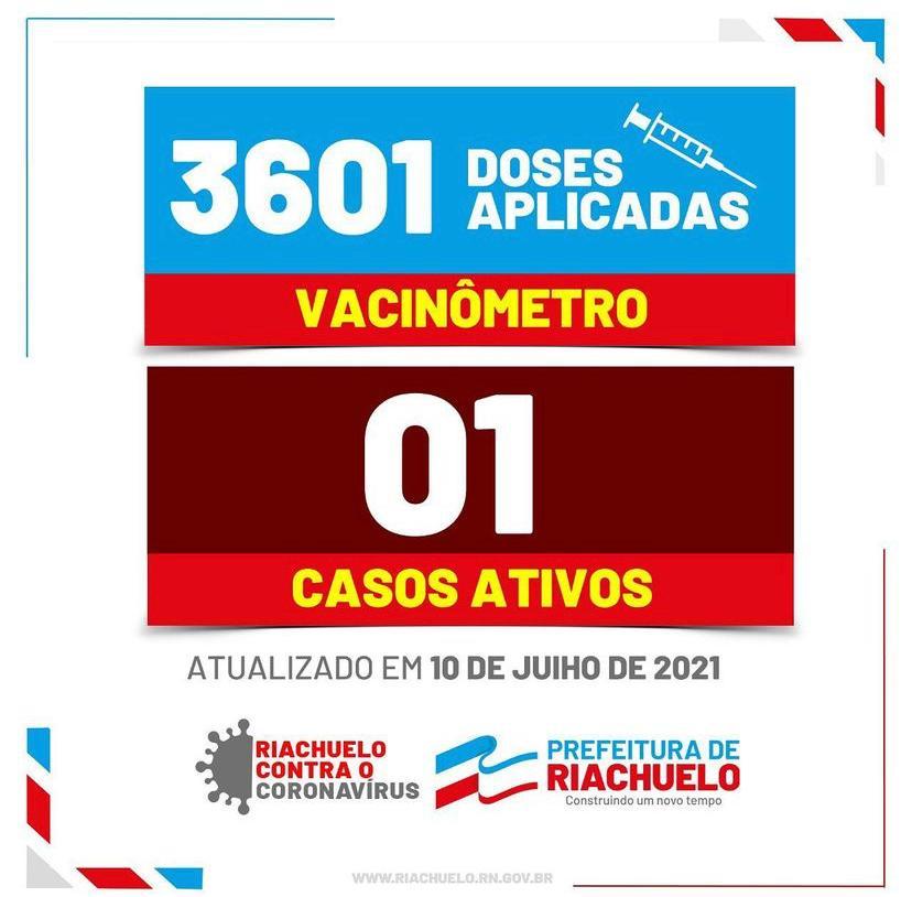 RIACHUELO: Confira o boletim epidemiológico deste sábado ...